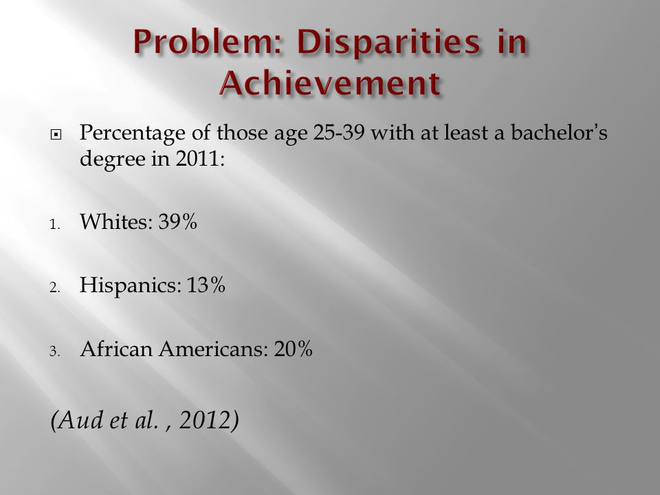  Percentage of those age 25-39 with at least a bachelor's degree in 2011: 1.