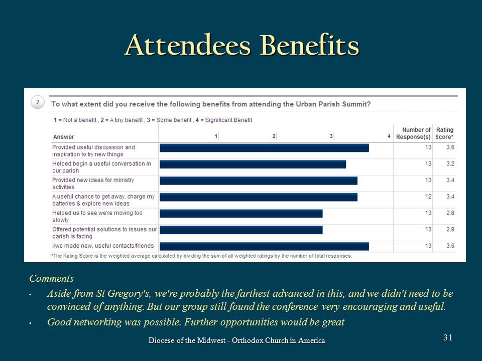 Attendees Benefits Diocese of the Midwest - Orthodox Church in America 31 Comments Aside from St Gregory s, we re probably the farthest advanced in this, and we didn t need to be convinced of anything.