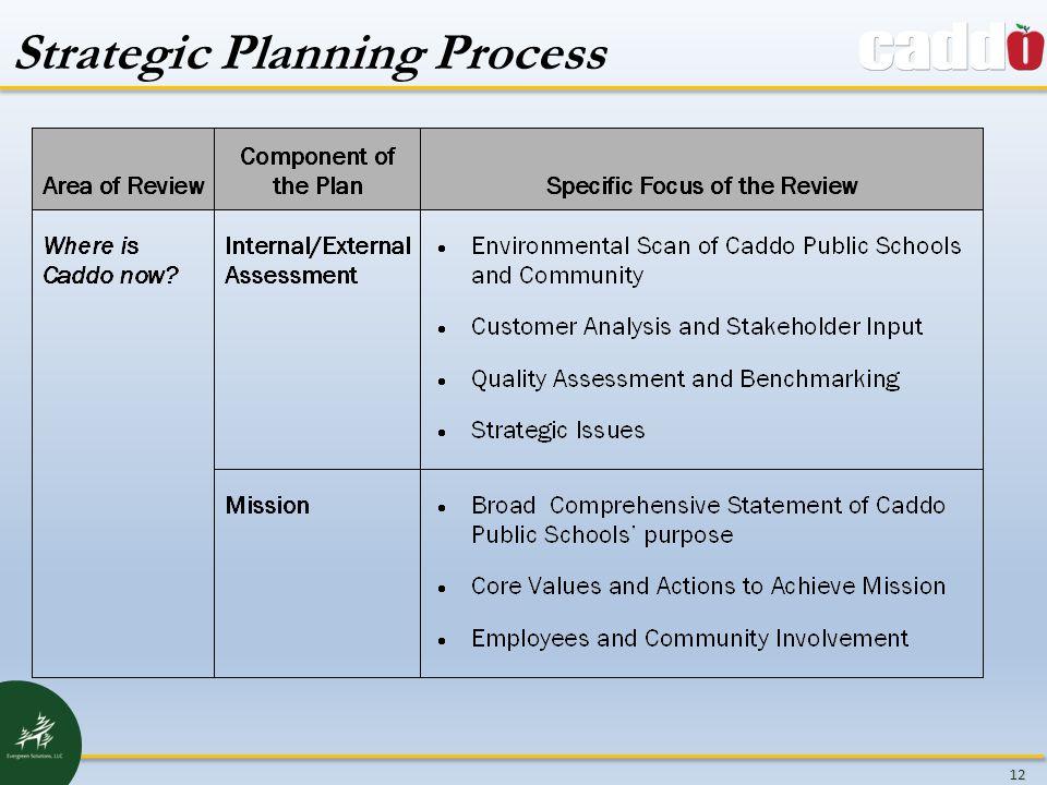 12 Strategic Planning Process