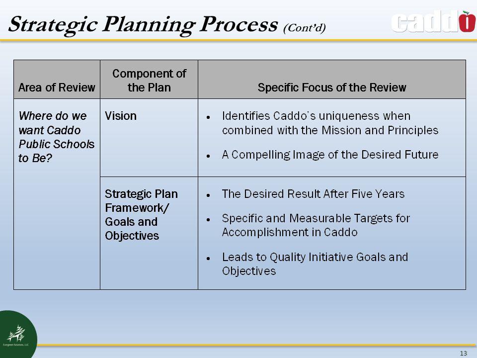 13 Strategic Planning Process (Cont'd)