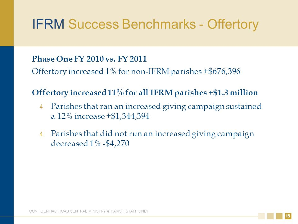 15 IFRM Success Benchmarks - Offertory Phase One FY 2010 vs.