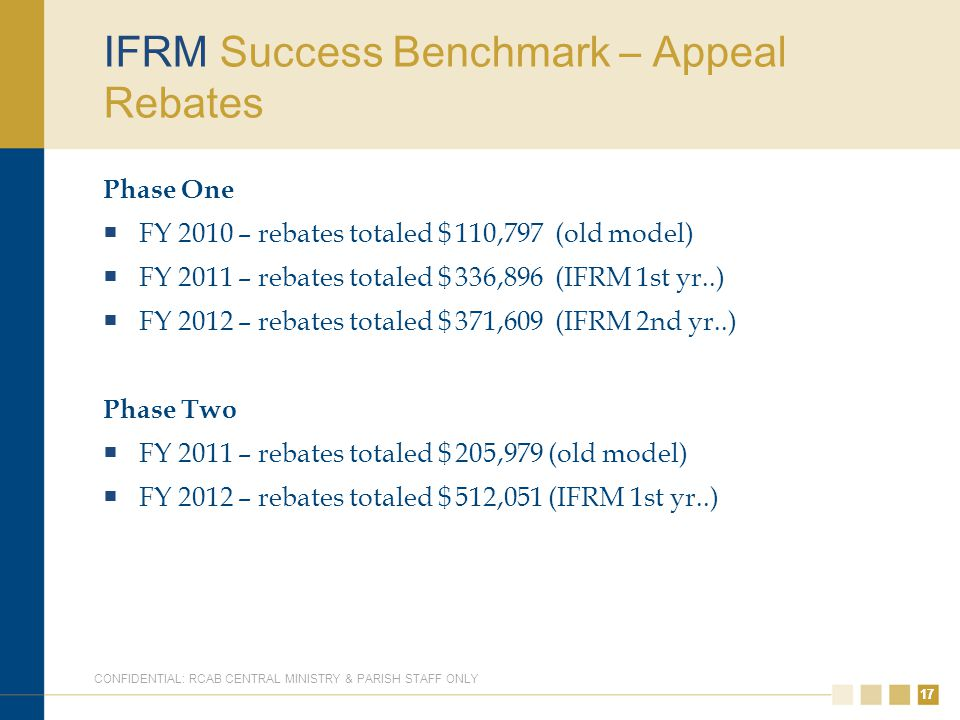 17 IFRM Success Benchmark – Appeal Rebates Phase One  FY 2010 – rebates totaled $110,797 (old model)  FY 2011 – rebates totaled $336,896 (IFRM 1st yr..)  FY 2012 – rebates totaled $371,609 (IFRM 2nd yr..) Phase Two  FY 2011 – rebates totaled $205,979 (old model)  FY 2012 – rebates totaled $512,051 (IFRM 1st yr..) CONFIDENTIAL: RCAB CENTRAL MINISTRY & PARISH STAFF ONLY