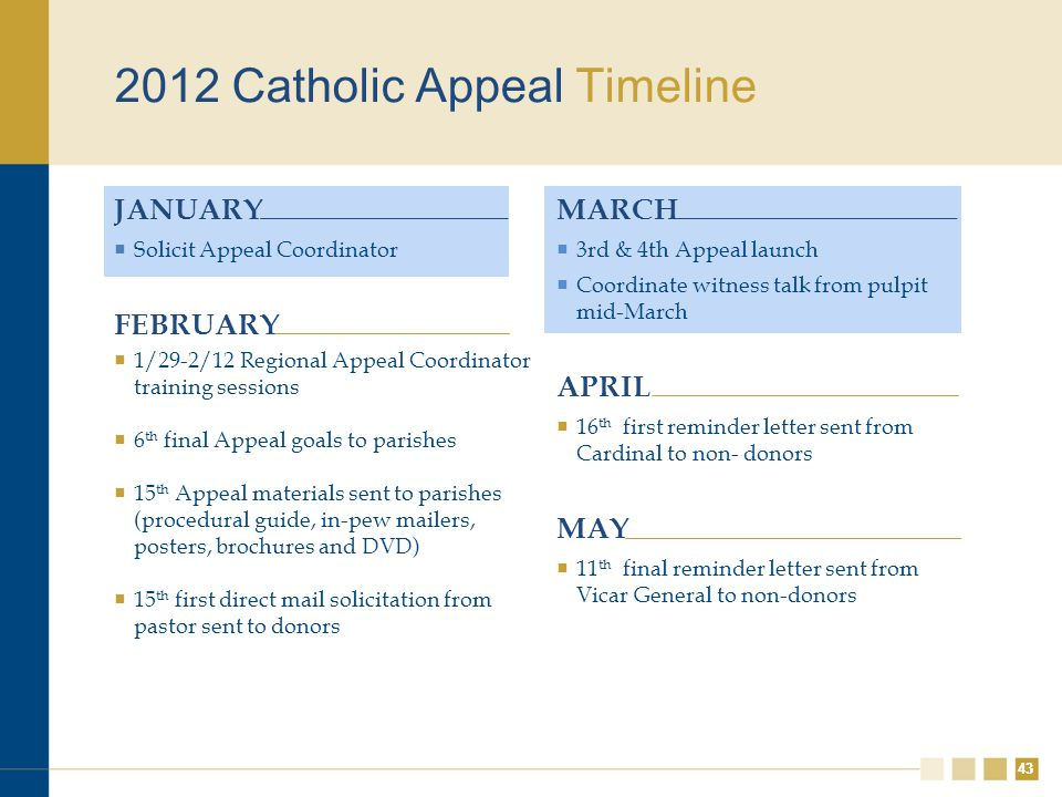 43 2012 Catholic Appeal Timeline JANUARY  Solicit Appeal Coordinator FEBRUARY  1/29-2/12 Regional Appeal Coordinator training sessions  6 th final Appeal goals to parishes  15 th Appeal materials sent to parishes (procedural guide, in-pew mailers, posters, brochures and DVD)  15 th first direct mail solicitation from pastor sent to donors MARCH  3rd & 4th Appeal launch  Coordinate witness talk from pulpit mid-March APRIL  16 th first reminder letter sent from Cardinal to non- donors MAY  11 th final reminder letter sent from Vicar General to non-donors