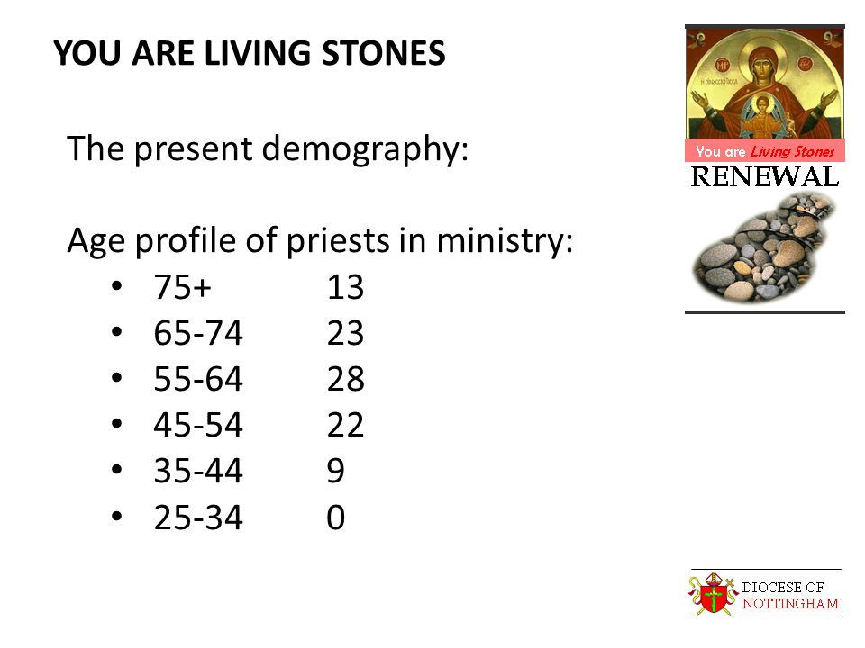 YOU ARE LIVING STONES The present demography: Age profile of priests in ministry: 75+ 13 65-7423 55-64 28 45-54 22 35-449 25-340