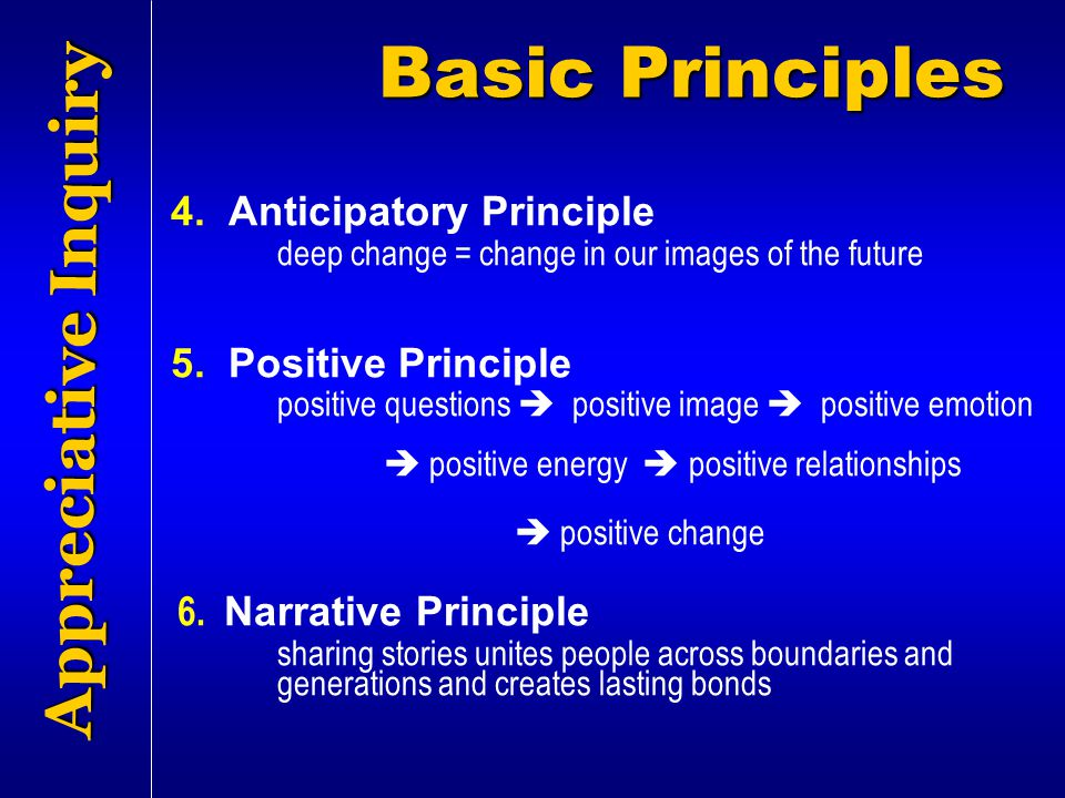 Appreciative Inquiry 4. Anticipatory Principle deep change = change in our images of the future 5. Positive Principle positive questions  positive im