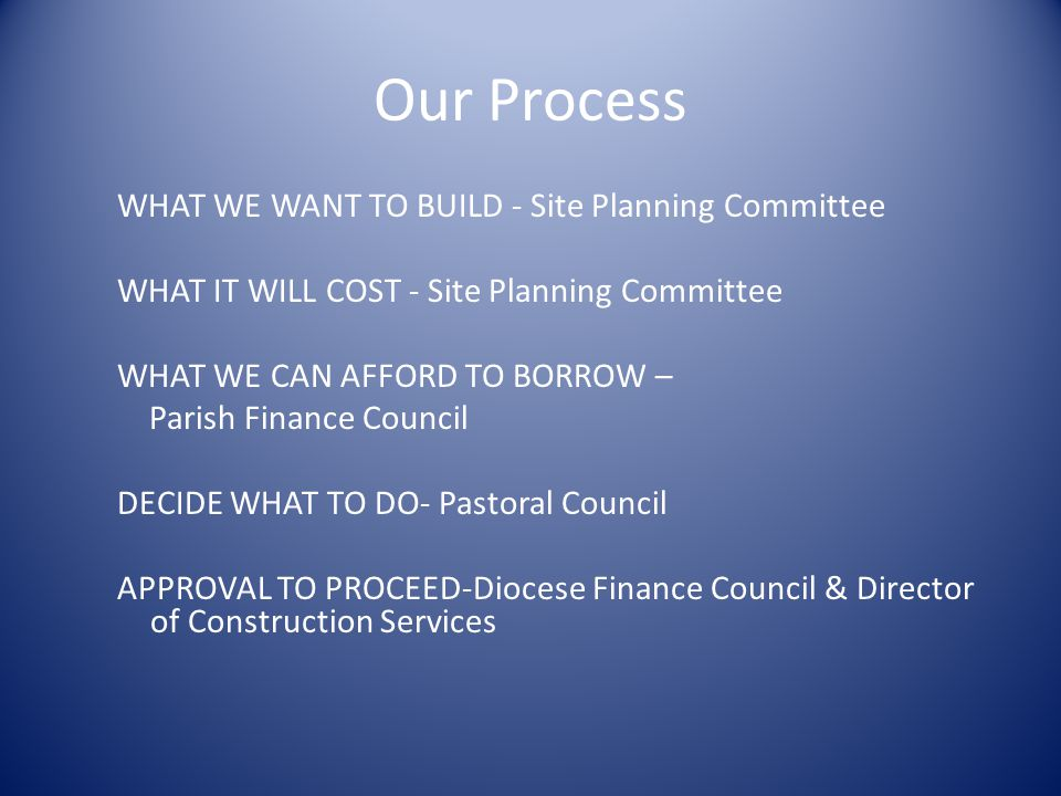 Our Process WHAT WE WANT TO BUILD - Site Planning Committee WHAT IT WILL COST - Site Planning Committee WHAT WE CAN AFFORD TO BORROW – Parish Finance Council DECIDE WHAT TO DO- Pastoral Council APPROVAL TO PROCEED-Diocese Finance Council & Director of Construction Services