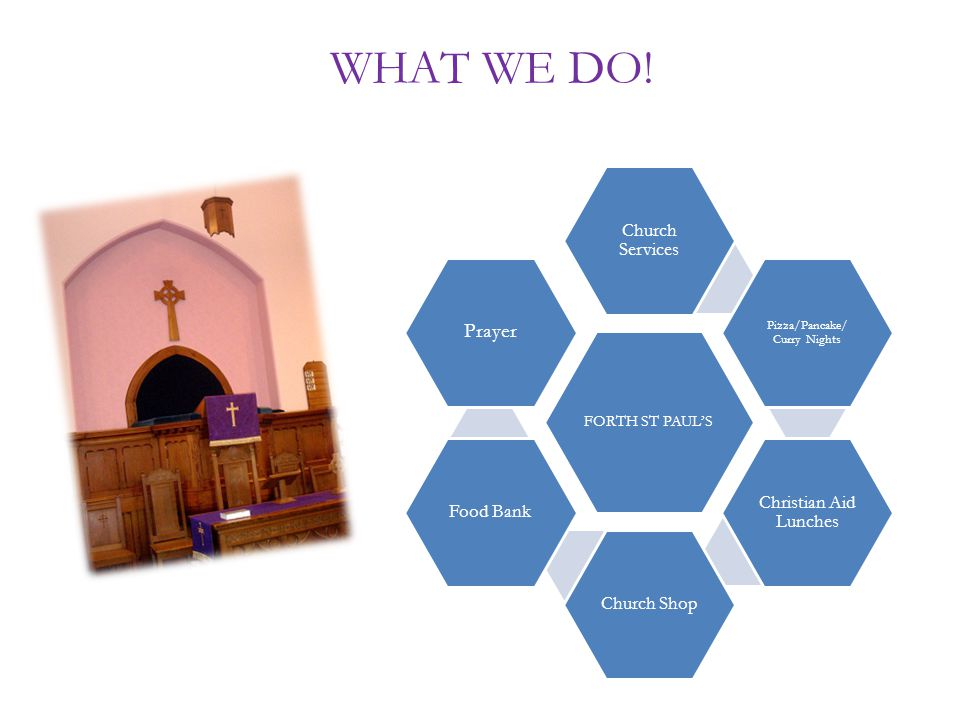 WHAT WE DO! FORTH ST PAUL'S Church Services Pizza/Pancake/ Curry Nights Christian Aid Lunches Church ShopFood Bank Prayer