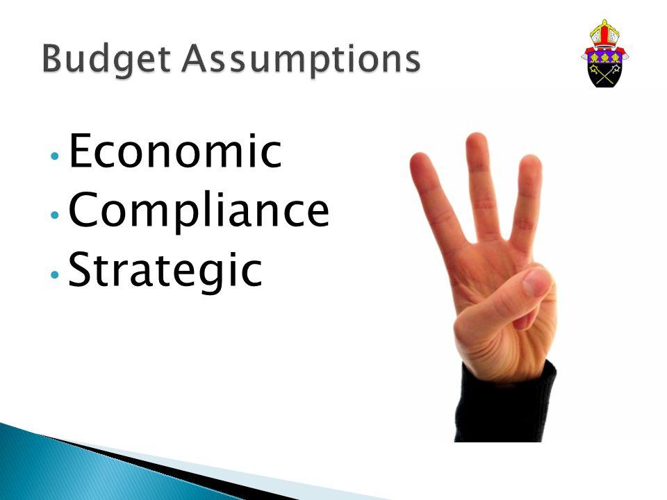 Economic Compliance Strategic