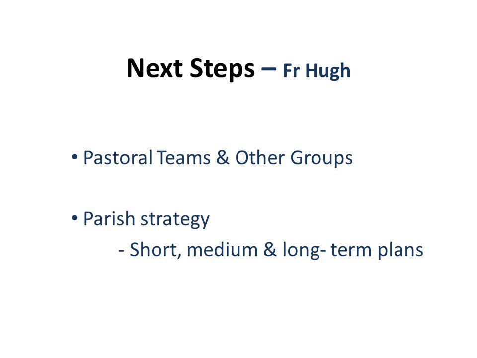 Next Steps – Fr Hugh Pastoral Teams & Other Groups Parish strategy - Short, medium & long- term plans