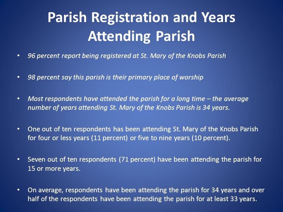Parish Registration and Years Attending Parish 96 percent report being registered at St. Mary of the Knobs Parish 98 percent say this parish is their