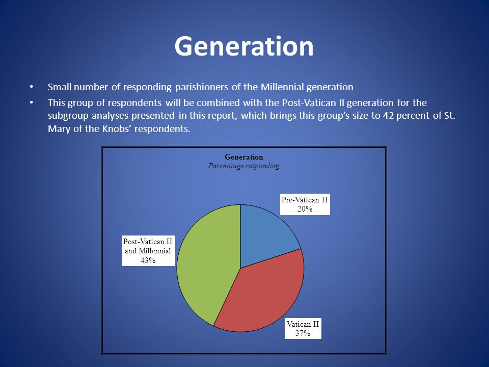 Generation Small number of responding parishioners of the Millennial generation This group of respondents will be combined with the Post-Vatican II ge