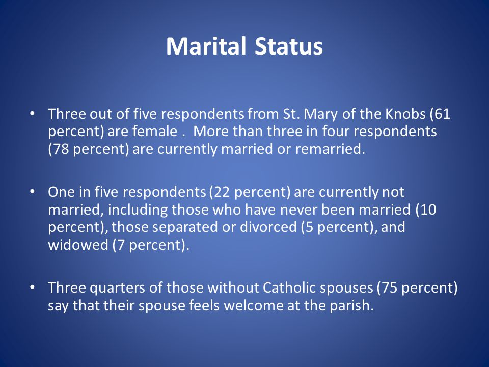 Differences by Years Attending Parish Respondents who have been attending St.