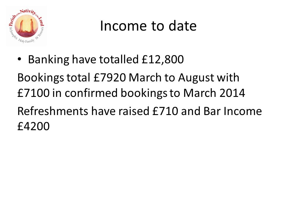 Income to date Banking have totalled £12,800 Bookings total £7920 March to August with £7100 in confirmed bookings to March 2014 Refreshments have raised £710 and Bar Income £4200
