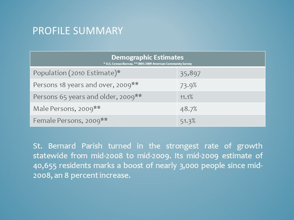 PROFILE SUMMARY Demographic Estimates * U.S.