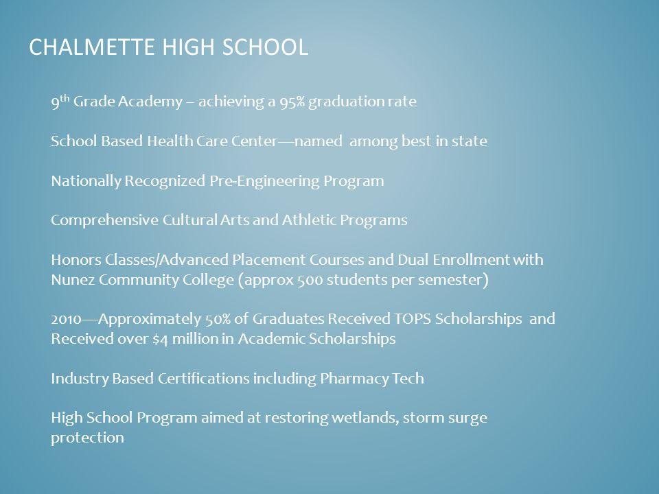 CHALMETTE HIGH SCHOOL In 2009 & 2010 U.S.