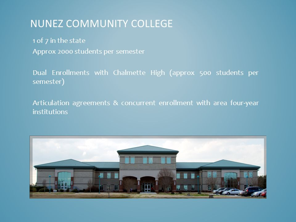 NUNEZ COMMUNITY COLLEGE 1 of 7 in the state Approx 2000 students per semester Dual Enrollments with Chalmette High (approx 500 students per semester) Articulation agreements & concurrent enrollment with area four-year institutions