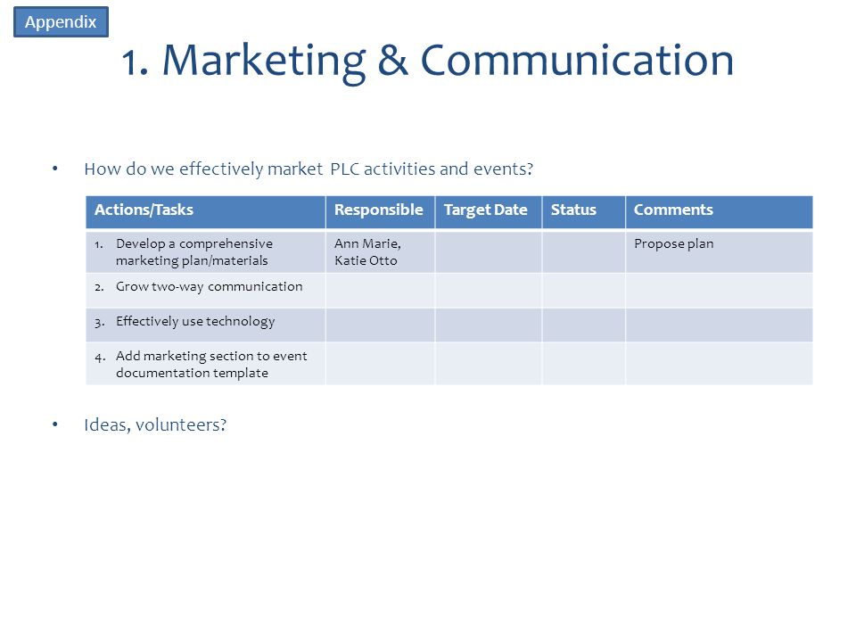 1. Marketing & Communication How do we effectively market PLC activities and events? Ideas, volunteers? Actions/TasksResponsibleTarget DateStatusComme