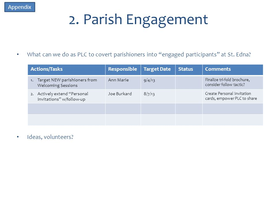 "2. Parish Engagement What can we do as PLC to covert parishioners into ""engaged participants"" at St. Edna? Ideas, volunteers? Actions/TasksResponsible"