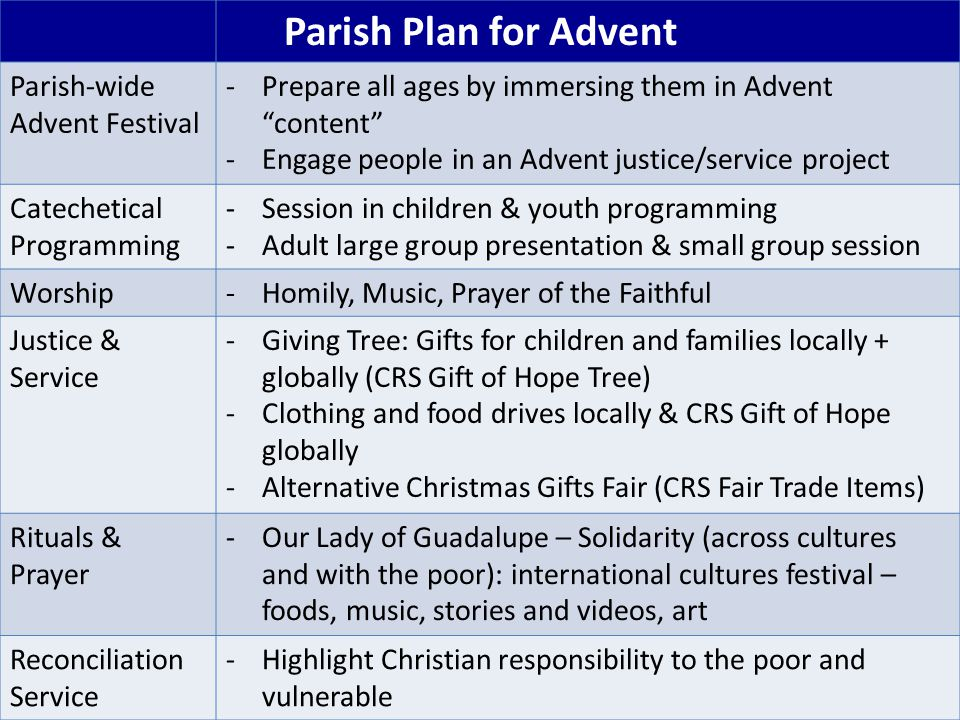 Parish Plan for Advent Parish-wide Advent Festival -Prepare all ages by immersing them in Advent content -Engage people in an Advent justice/service project Catechetical Programming -Session in children & youth programming -Adult large group presentation & small group session Worship-Homily, Music, Prayer of the Faithful Justice & Service -Giving Tree: Gifts for children and families locally + globally (CRS Gift of Hope Tree) -Clothing and food drives locally & CRS Gift of Hope globally -Alternative Christmas Gifts Fair (CRS Fair Trade Items) Rituals & Prayer -Our Lady of Guadalupe – Solidarity (across cultures and with the poor): international cultures festival – foods, music, stories and videos, art Reconciliation Service -Highlight Christian responsibility to the poor and vulnerable