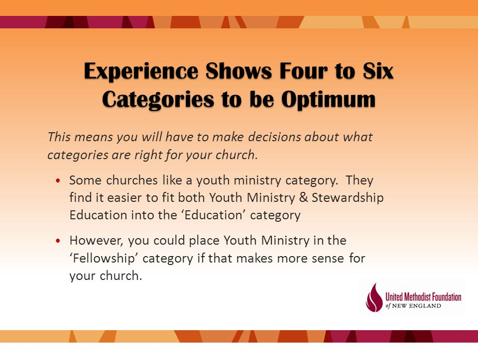 Experience Shows Four to Six Categories to be Optimum This means you will have to make decisions about what categories are right for your church.