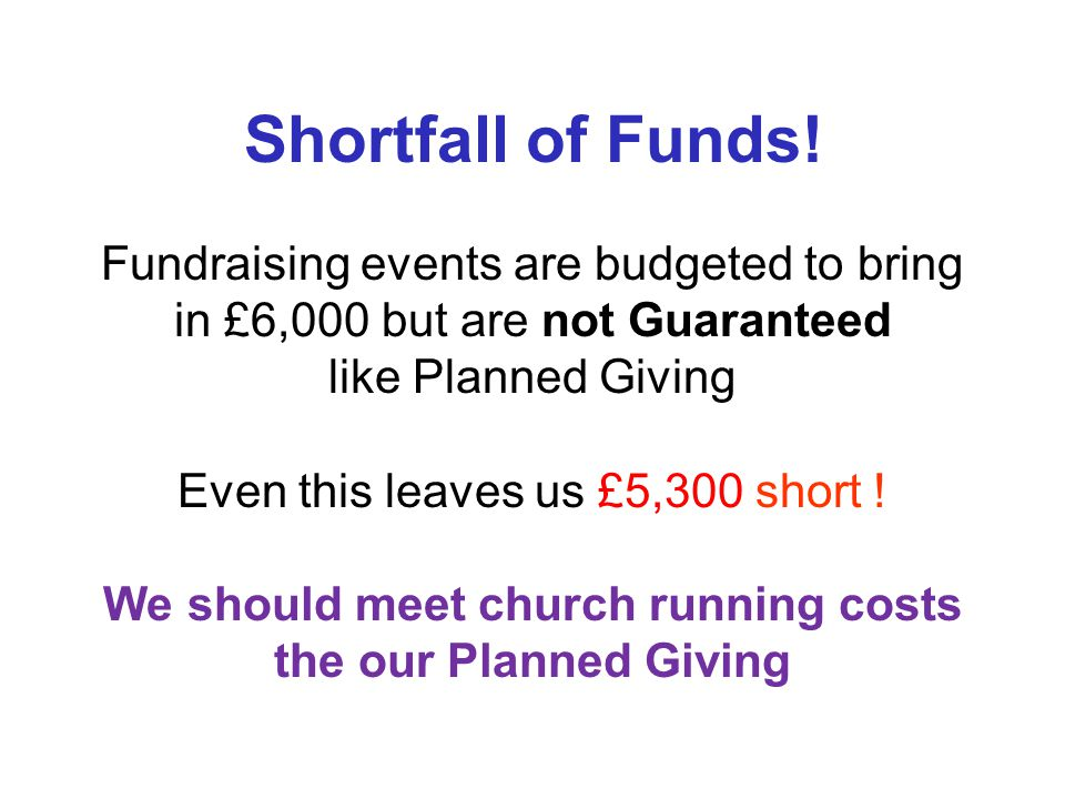 Shortfall of Funds! Fundraising events are budgeted to bring in £6,000 but are not Guaranteed like Planned Giving Even this leaves us £5,300 short ! W