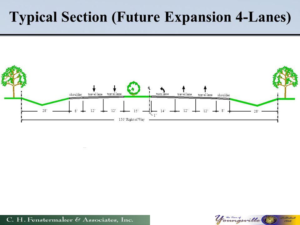 Typical Section (Future Expansion 4-Lanes) 12' 28' 8' 12' 15' 8' 12' 150' Right of Way shoulder travel lane 12' 14' 1' travel lane turn lane 28'