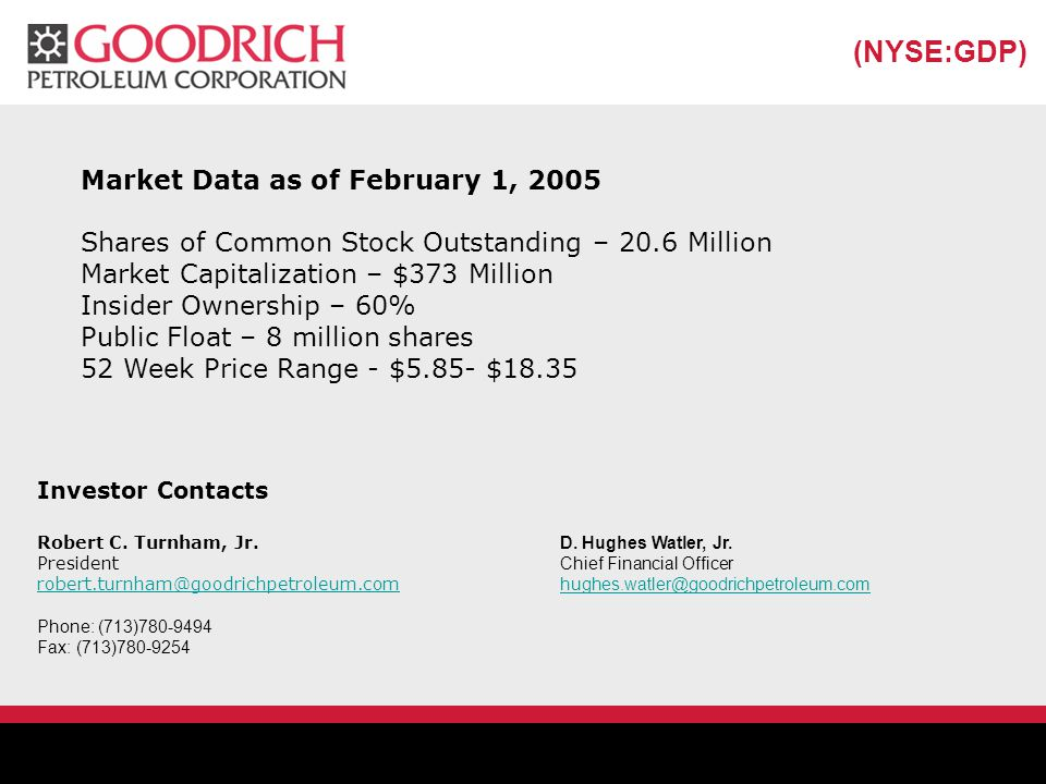 Market Data as of February 1, 2005 Shares of Common Stock Outstanding – 20.6 Million Market Capitalization – $373 Million Insider Ownership – 60% Public Float – 8 million shares 52 Week Price Range - $5.85- $18.35 Investor Contacts Robert C.