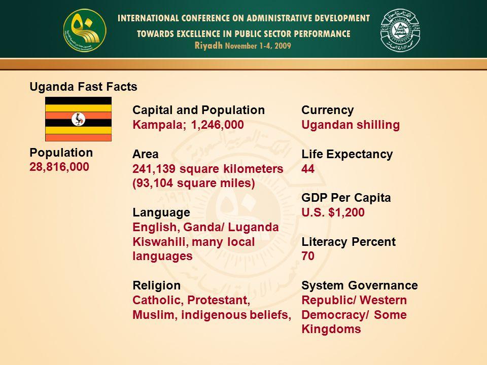Uganda Fast Facts Population 28,816,000 Capital and Population Kampala; 1,246,000 Area 241,139 square kilometers (93,104 square miles) Language Englis