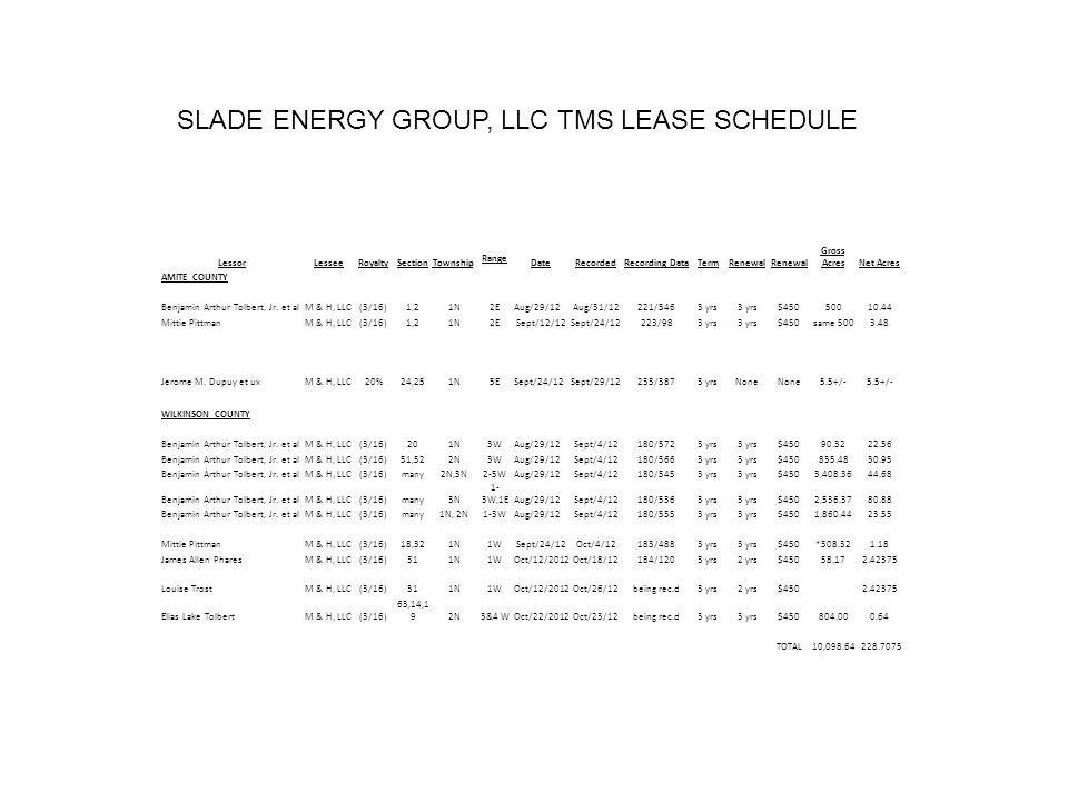 SLADE ENERGY GROUP, LLC TMS LEASE SCHEDULE LessorLesseeRoyaltySectionTownship Range DateRecordedRecording DataTermRenewal Gross AcresNet Acres AMITE COUNTY Benjamin Arthur Tolbert, Jr.