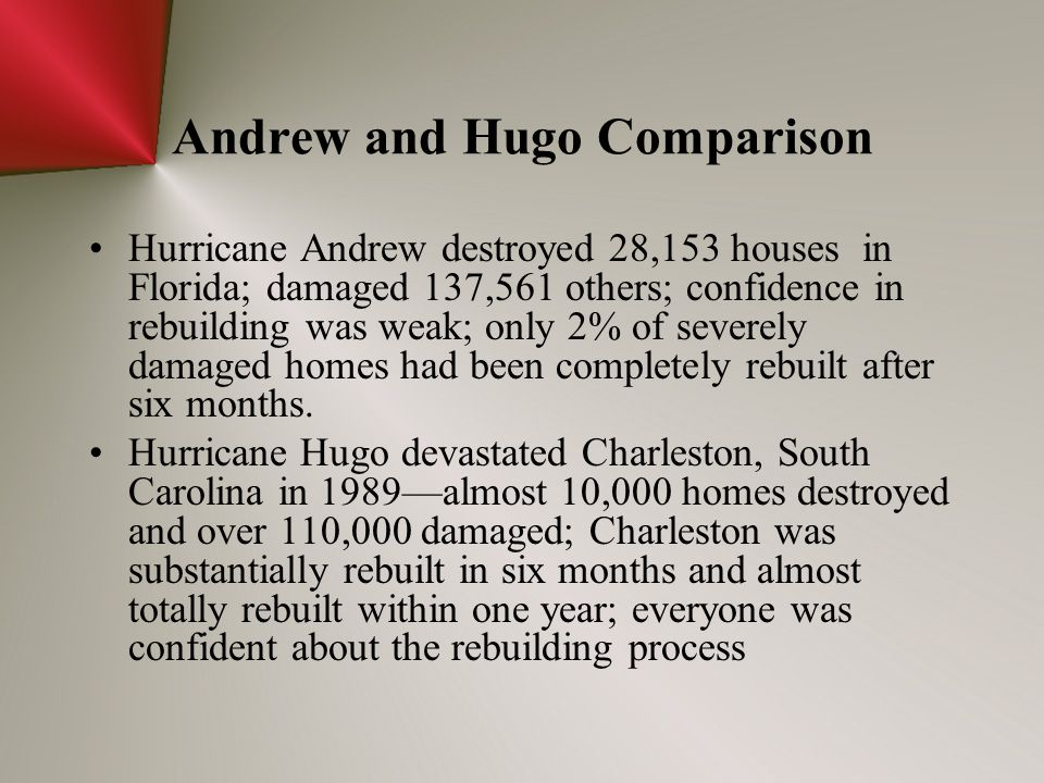 Andrew and Hugo Comparison Hurricane Andrew destroyed 28,153 houses in Florida; damaged 137,561 others; confidence in rebuilding was weak; only 2% of