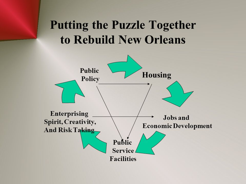 Putting the Puzzle Together to Rebuild New Orleans Housing Jobs and Economic Development Public Service Facilities Enterprising Spirit, Creativity, An