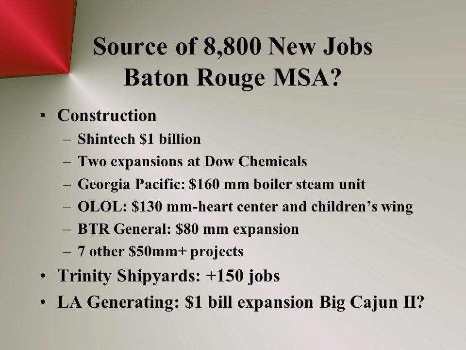 Source of 8,800 New Jobs Baton Rouge MSA? Construction –Shintech $1 billion –Two expansions at Dow Chemicals –Georgia Pacific: $160 mm boiler steam un