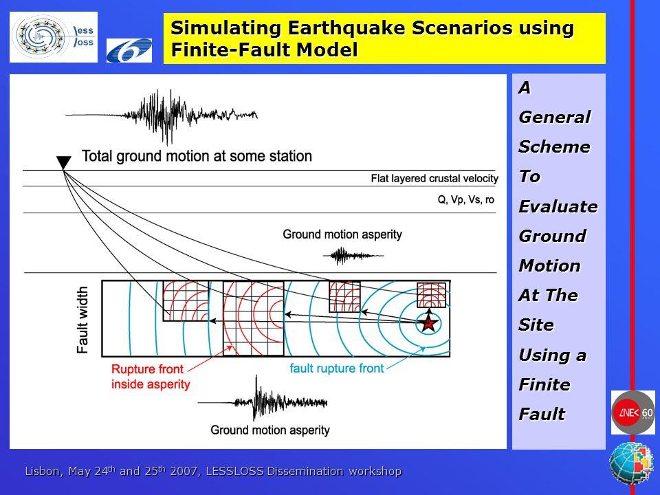 Lisbon, May 24 th and 25 th 2007, LESSLOSS Dissemination workshop Simulating Earthquake Scenarios using Finite-Fault Model AGeneralSchemeToEvaluateGro