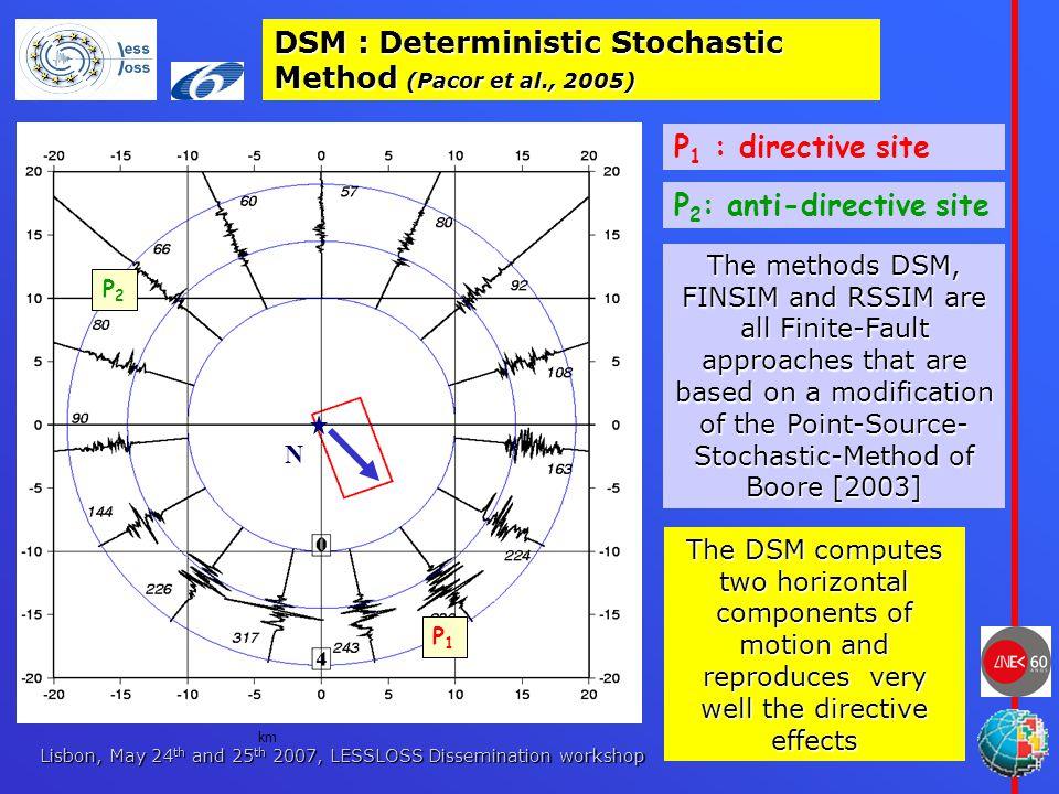 Lisbon, May 24 th and 25 th 2007, LESSLOSS Dissemination workshop DSM : Deterministic Stochastic Method (Pacor et al., 2005) km N P1P1 P2P2 P 1 : dire