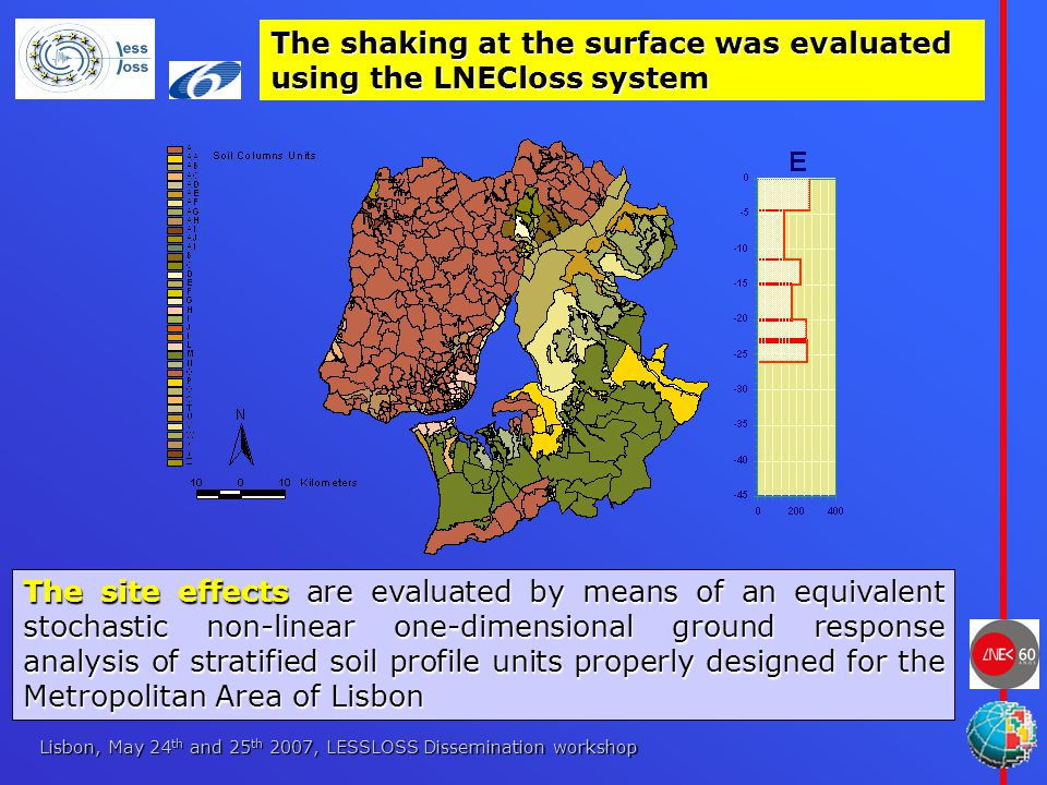 Lisbon, May 24 th and 25 th 2007, LESSLOSS Dissemination workshop The shaking at the surface was evaluated using the LNECloss system The site effects