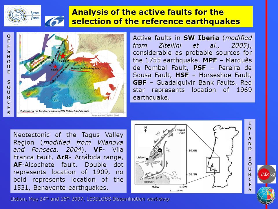 Lisbon, May 24 th and 25 th 2007, LESSLOSS Dissemination workshop Analysis of the active faults for the selection of the reference earthquakes OFF OOFFFFSHORESHORESOURCESSOURCESOOFFFFSHORESHORESOURCESSOURCES Active faults in SW Iberia (modified from Zitellini et al., 2005), considerable as probable sources for the 1755 earthquake.