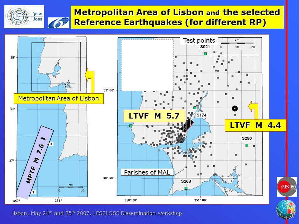 Lisbon, May 24 th and 25 th 2007, LESSLOSS Dissemination workshop Metropolitan Area of Lisbon and the selected Reference Earthquakes (for different RP) Metropolitan Area of Lisbon MPTF M 7.9 MPTF M 7.9 LTVF M 4.4 LTVF M 5.7 MPTF M 7.6 MPTF M 7.6 Test points Parishes of MAL