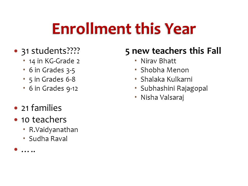 Enrollment this Year 31 students .