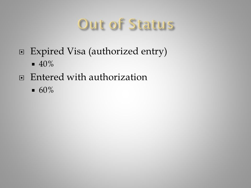  Expired Visa (authorized entry)  40%  Entered with authorization  60%