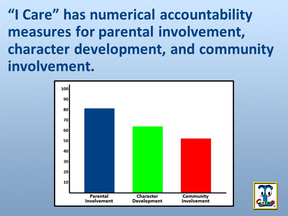 I Care has numerical accountability measures for parental involvement, character development, and community involvement.