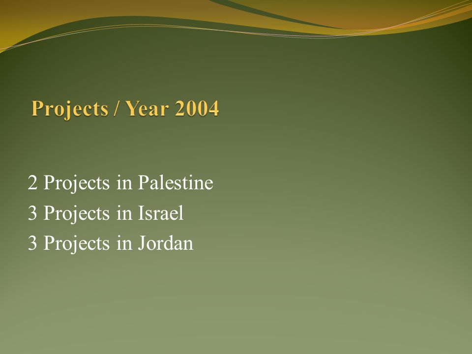 Palestine School Plaques Project