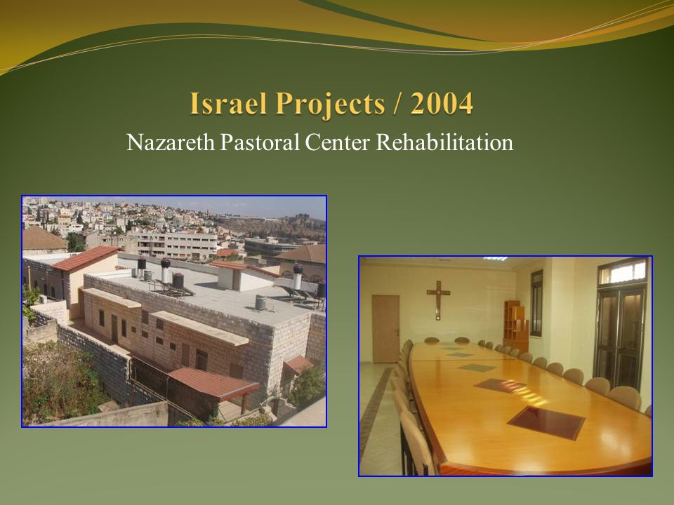 Rafat Youth Center Project