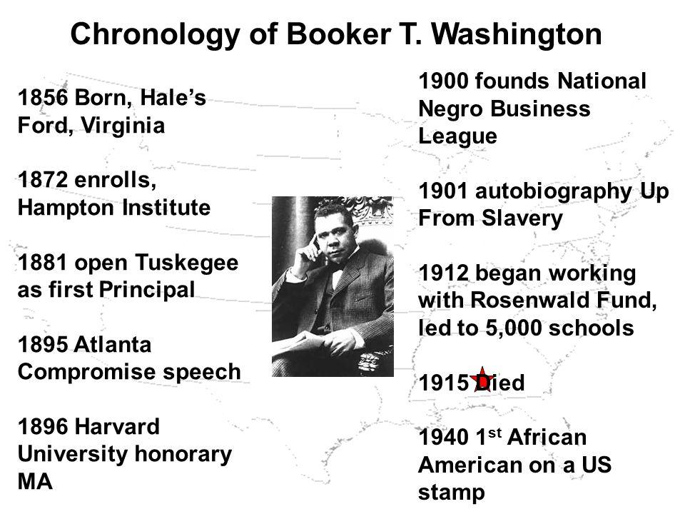 Chronology of Booker T.