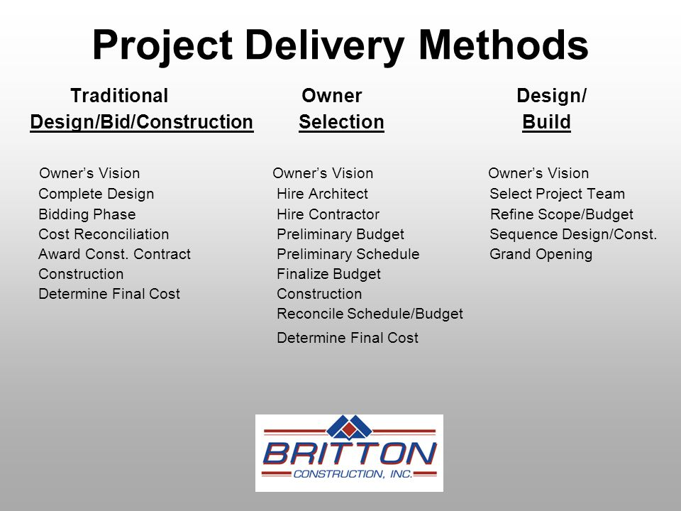 Traditional Owner Design/ Design/Bid/Construction Selection Build Owner's Vision Owner's Vision Owner's Vision Complete Design Hire Architect Select Project Team Bidding Phase Hire Contractor Refine Scope/Budget Cost Reconciliation Preliminary Budget Sequence Design/Const.