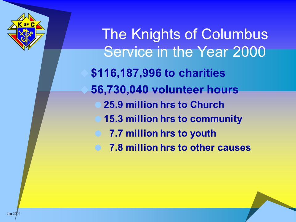 Jan 2007 The Knights of Columbus Service in the Year 2000  $116,187,996 to charities  56,730,040 volunteer hours  25.9 million hrs to Church  15.3