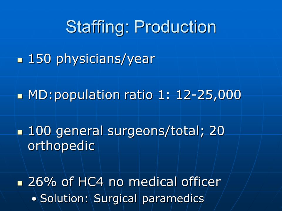 Staffing: Production 150 physicians/year 150 physicians/year MD:population ratio 1: 12-25,000 MD:population ratio 1: 12-25,000 100 general surgeons/to