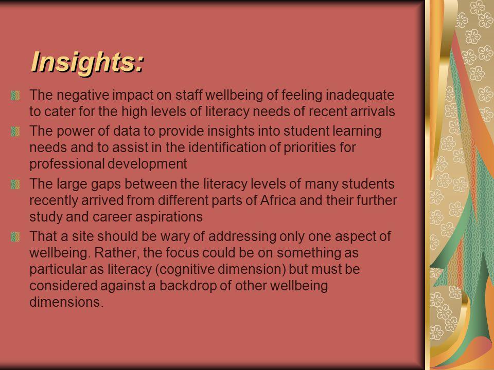 2006 WOODVILLE HIGH SCHOOL AFRICAN STUDENTS - TERM 4 IDAgeCountry Of BirthAspirationsESL ScaleYear Level 06018415CongoArmy/ Pilot/ Soccer410 05021717L