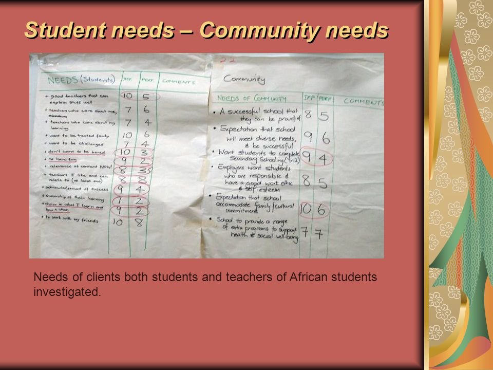 STEP 2: Current state: many African students failing literacy Desired state: close the gap between the ESL literacy levels of African learners and the