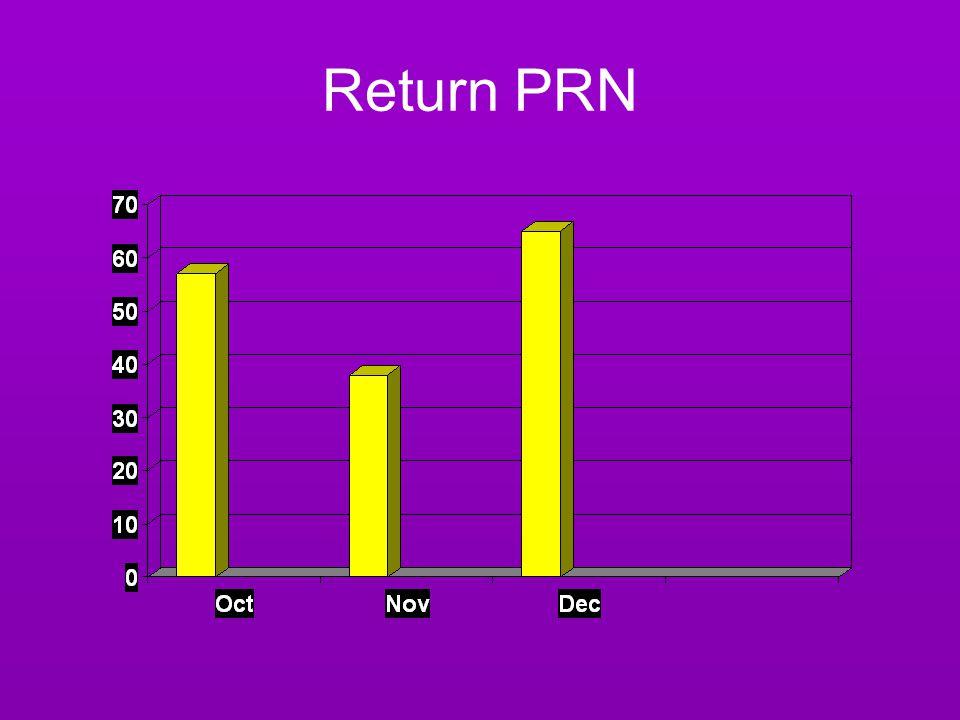 Return PRN