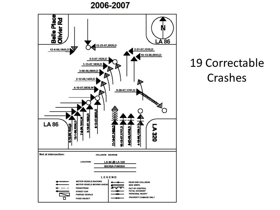 19 Correctable Crashes